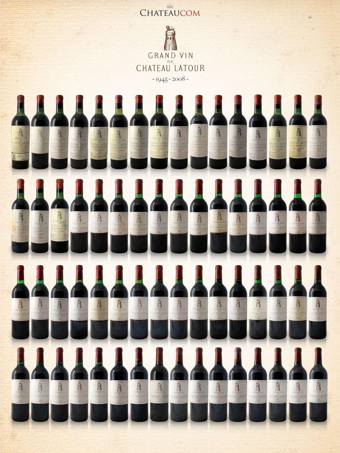 Collection Château Latour 1945-2008