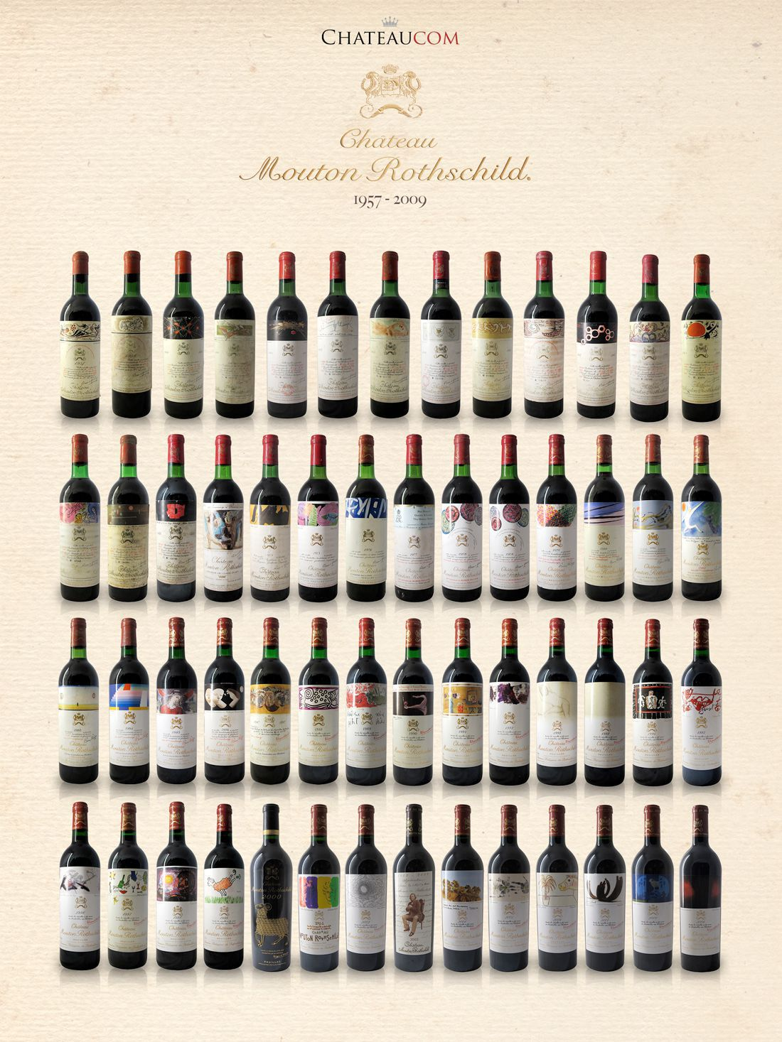Collection Château Mouton Rothschild 1957-2009