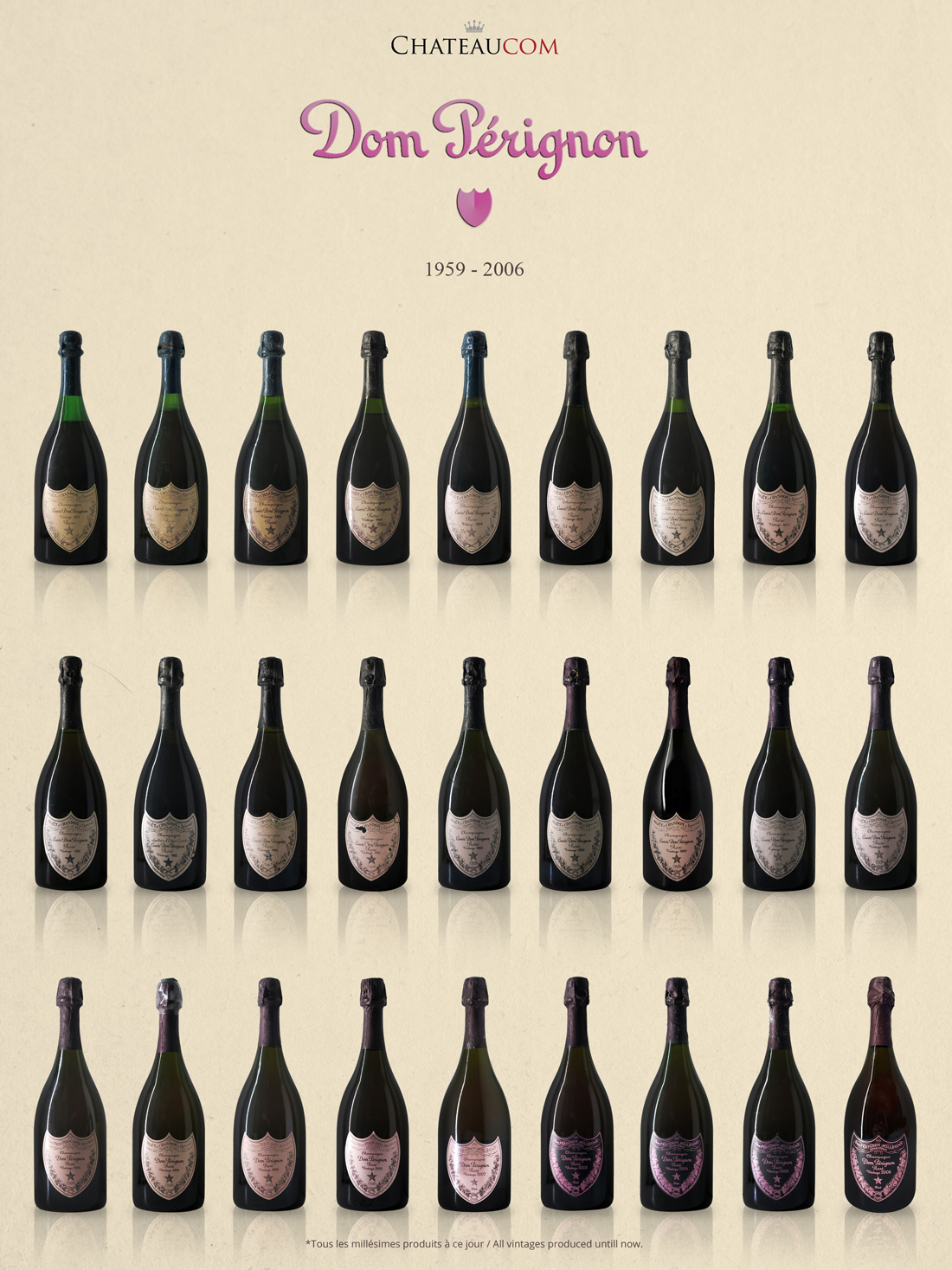 Collection Dom Perignon Rose 1959-2006