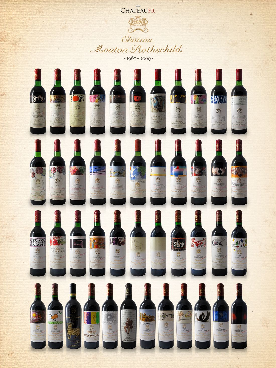 Collection Château Mouton Rothschild 1967-2009