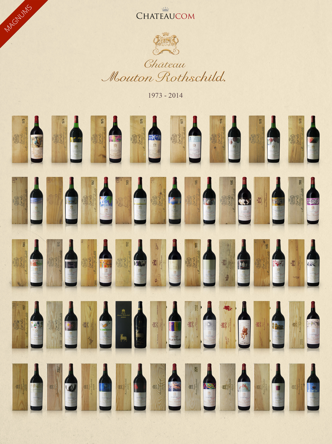 Collection Mouton Rothschild 1973-2014 Magnums